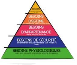pyramide-maslow