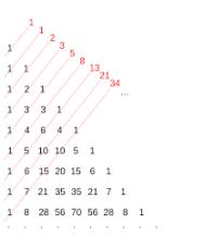 suite-de-fibonacci